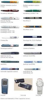 Insulin Pen Chart Clever Choice Comfort Ez Insulin Pen Needles Are Available