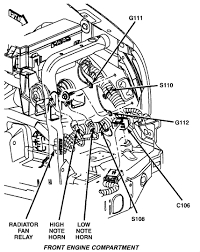 jeep cherokee horn wiring diagram jeep image 2002 jeep grand cherokee horn wiring 2002 auto wiring diagram on jeep cherokee horn wiring diagram