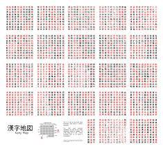 Kanji Alphabet Chart Japanese Language Basics Kanji The Japanese Writing System