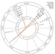Anthony Bourdain Natal Chart Nassim Haramein The Freewheeling Physicist Planetary Dynamics