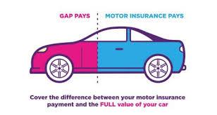 Safe Auto Insurance Quote Fascinating Elegant Safe Auto Car Insurance Quote Gap Insurance Moneysupermarket