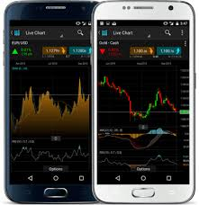 Forex Chart App Android Trading App Cfd Apps Cmc Markets