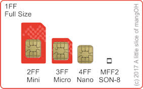 You will find in these pages a comprehensive database of devices with their sim card sizes. What Sim Is That