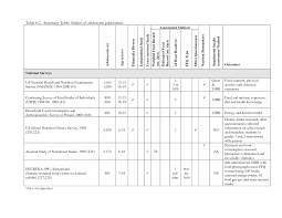 Literature Review Table Template Literature Review Table Template How I Use Excel To Manage My