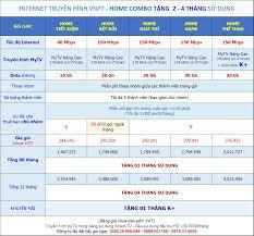 Lắp đặt Internet cáp quang VNPT và combo Internet truyền hình MyTV