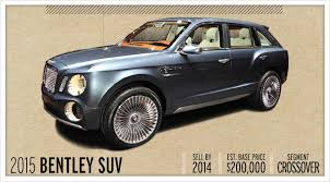 bentley new car release2015 Bentley SUV  Future Cars  Car and Driver