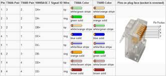 rj45 to rj11 wiring diagram wiring diagram rj45 to rj11 wiring conversion diagram wire
