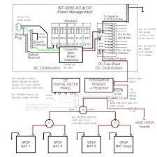 wire plus wiring schematic utahsaturnspecialist com wire plus wiring schematic dodge caravan wiring diagram beautiful dodge sprinter ac wiring diagram trusted wiring