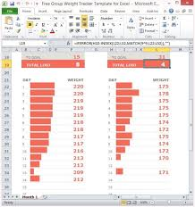 Online Weight Loss Charts Excel Chart For Weight Loss Weekly Weight Chart Template