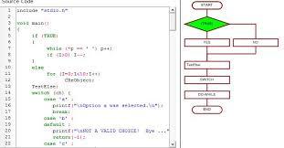 Kinship Chart Maker 70 Exact Java Flowchart Maker