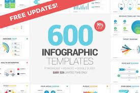 600 Infographics Powerpoint Keynote Google Slides
