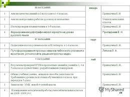Презентация на тему ПЛАН работы методического объединения  29 29