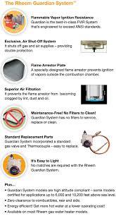 rheem 22v40f1. the rheem fury 22v40f1: budget and family friendly water heater \u2013 geek 22v40f1