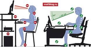 Влияние компьютера на здоровье человека ru Влияние компьютера на здоровье человека