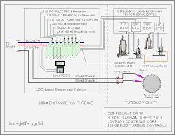 rotork wiring diagram pdf inspirational wiring diagram ac inverter rotork iqt 125 wiring diagram at Rotork Iq Wiring Diagram