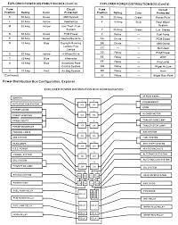 1999 Ford Windstar Fuse Box Diagram Ford E-350 Van Fuse Box Diagram