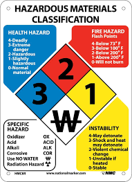 Chemical Hazard Chart Chemical Hazard Id Classification System Hazardous Material