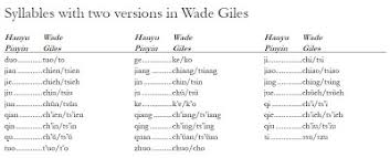Wade Giles Pinyin Chart Learn Chinese Pinyin With Matt Conversion Table