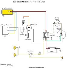 cub cadet 122 wiring diagram wiring diagram local cub cadet 122 wiring diagram schematic diagram database cub cadet 122 wiring diagram