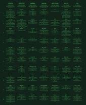Fallout 4 Perk Chart With All Perks And Ranks Fallout Four
