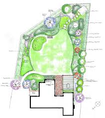 Small Picture Garden Design Planner GARDEN IDEAS AND DESIGN BLOG HORNBY GARDEN