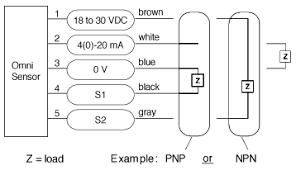 ultrasonic level transmitters ultrasonic level transmitters wiring diagram