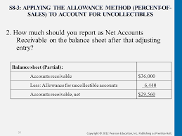 allowance for uncollectible accounts balance sheet receivables chapter 8 chapter 8 explains receivables ppt download