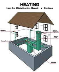 trane furnace diagram. system components trane furnace diagram