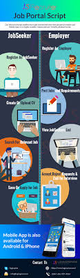 Best Job Portal In Usa Job Portal Script Php Job Board Software