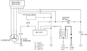 below is a schematic of a typical scooter electrical set up as far 50Cc Scooter Ignition Wiring Diagram at Dunlop Vip Scooter Wiring Diagram