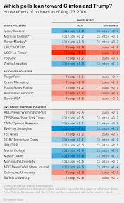 Week in review \u2013 politics edition | Climate Etc.