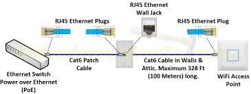 modular wiring poe poe pd module wiring diagrams \u2022 techwomen co Rj45 To Bnc Wiring Diagram how to wire a cat6 rj45 ethernet plug handymanhowto com modular wiring poe how to wire RJ45 Wall Jack Wiring Diagram