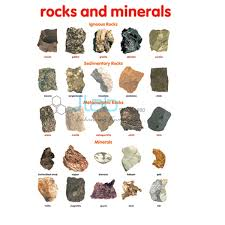 Rocks And Minerals Chart India Rocks And Minerals Chart