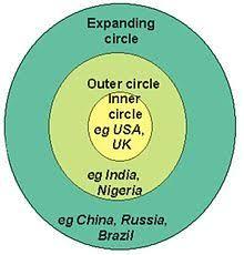 World Englishes Nisan 2013