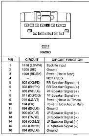 1999 ford windstar stereo colors of the wiring actually in the car 1999 Ford Windstar Radio Wiring Diagram and rear radio 1999 ford windstar stereo wiring diagram