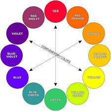 Color Wheel Graphic