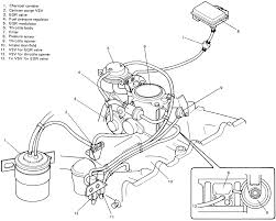 repair guides vacuum diagrams vacuum diagrams com 3 vacuum hose routing schematic 1 6l tfi engines