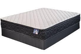 serta memory foam mattress. Plain Memory Serta Memory Foam Mattresses Throughout Mattress R