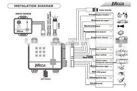 car alarm system alarme automatique Car Alarm System Wiring Diagram Code Alarm Wiring Diagram