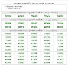 Thai Lottery Result Chart 2016 Full Kerala Lotteries Blogspot Com Thai Lottery Results 16th