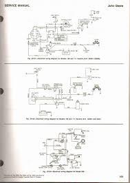 wiring diagram john deere 212 reference john deere wiring diagrams wiring diagram john deere 212 reference john deere wiring diagrams john deere ignition switch diagram