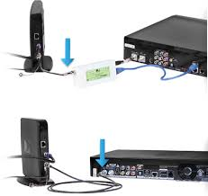 set up your wireless directv cinema connection kit swim connect coaxial cable to ports