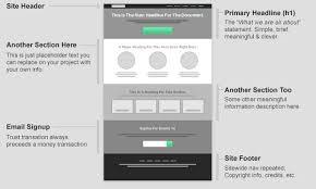 Website Wireframe Template Extraordinary Free Wireframe Templates For Websites And Apps EWebDesign