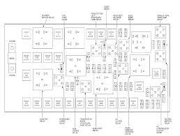 fuse box layout wiring diagram hub seat ibiza 2010 fuse box diagram at Seat Ibiza Fuse Box Layout 2010