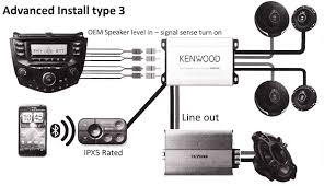 kenwood kac m1824bt 4 channel bluetooth amplifiernational auto kenwood kac m1824bt install3