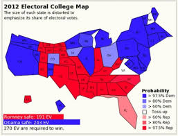 writing an essay on the us electoral college history • rational  image