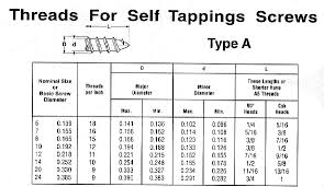 Self Tapping Screw Thread Chart Cleco Industrial Fasteners Specifications Self Tapping