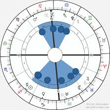 Frank Sinatra Birth Chart Horoscope Date Of Birth Astro