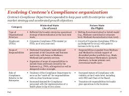 Building A Compliance Department Of The Future Driving