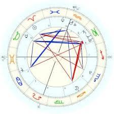 Robert Pattinson Birth Chart Stewart Kristen Astro Databank